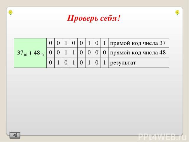 Проверь себя! 3710 + 4810 0 0 1 0 0 1 0 1 прямой код числа 37 0 0 1 1 0 0 0 0 прямой код числа 48 0 1 0 1 0 1 0 1 результат
