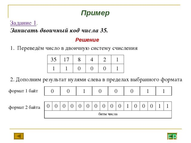 Задание 1. Записать двоичный код числа 35. Переведём число в двоичную систему счисления 2. Дополним результат нулями слева в пределах выбранного формата формат 1 байт формат 2 байта Решение Пример 35 17 8 4 2 1 1 1 0 0 0 1 0 0 1 0 0 0 1 1 0 0 0 0 0 …