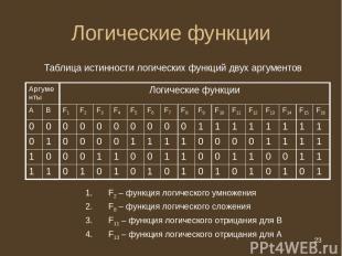 * Логические функции Таблица истинности логических функций двух аргументов F2 –