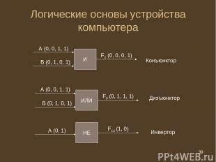 * Логические основы устройства компьютера И А (0, 0, 1, 1) В (0, 1, 0, 1) F2 (0,