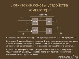 * Логические основы устройства компьютера Триггер ИЛИ ИЛИ НЕ НЕ 1 0 1 S (1) R 0