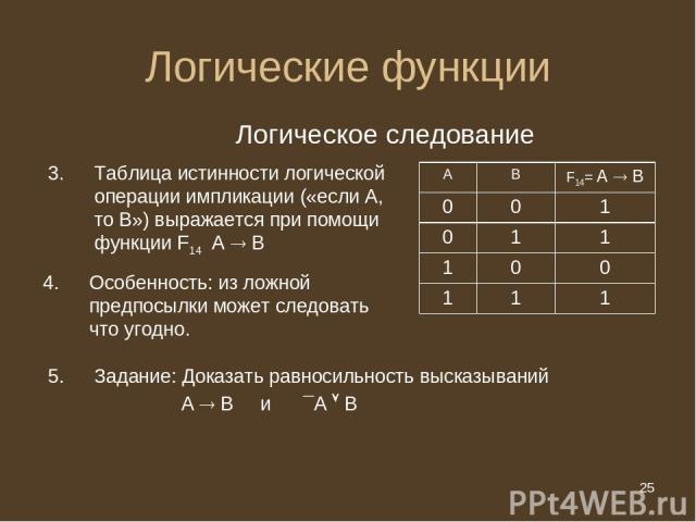 * Логические функции Логическое следование Таблица истинности логической операции импликации («если А, то В») выражается при помощи функции F14 А В Особенность: из ложной предпосылки может следовать что угодно. Задание: Доказать равносильность выска…