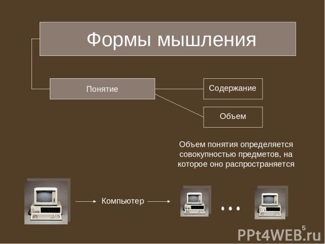 * Формы мышления Понятие Объем понятия определяется совокупностью предметов, на которое оно распространяется Компьютер * из 20