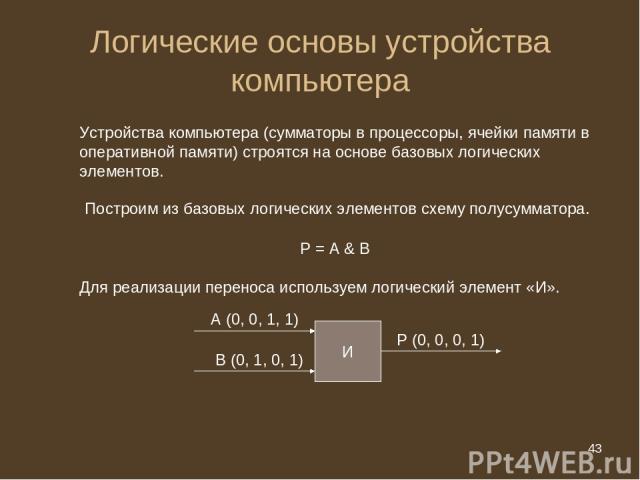 * Логические основы устройства компьютера Построим из базовых логических элементов схему полусумматора. Р = А & B Для реализации переноса используем логический элемент «И». И А (0, 0, 1, 1) В (0, 1, 0, 1) P (0, 0, 0, 1) Устройства компьютера (суммат…