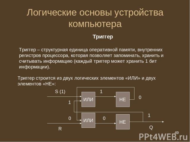 * Логические основы устройства компьютера Триггер Триггер – структурная единица оперативной памяти, внутренних регистров процессора, которая позволяет запоминать, хранить и считывать информацию (каждый триггер может хранить 1 бит информации). Тригге…