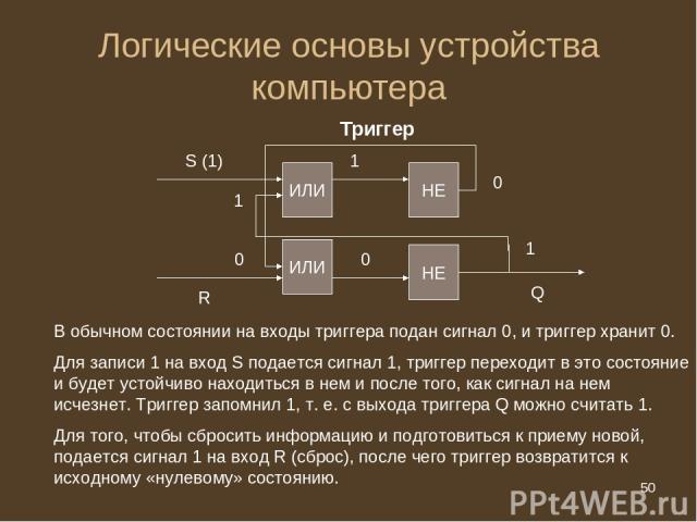 * Логические основы устройства компьютера Триггер ИЛИ ИЛИ НЕ НЕ 1 0 1 S (1) R 0 0 1 Q В обычном состоянии на входы триггера подан сигнал 0, и триггер хранит 0. Для записи 1 на вход S подается сигнал 1, триггер переходит в это состояние и будет устой…