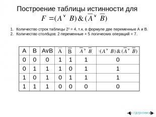 Построение таблицы истинности для Количество строк таблицы 22 = 4, т.к. в формул