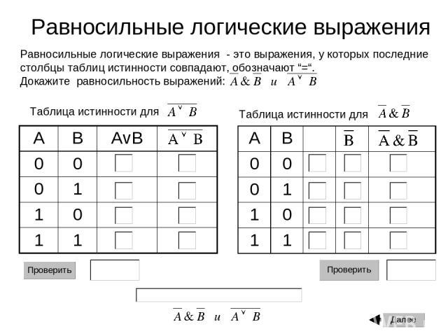 """Равносильные логические выражения Равносильные логические выражения - это выражения, у которых последние столбцы таблиц истинности совпадают, обозначают """"="""". Докажите равносильность выражений: Таблица истинности для Таблица истинности для A B 0 0 0 …"""