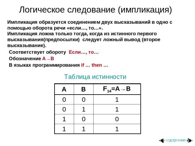 Логическое следование (импликация) Соответствует обороту Если…, то… Обозначение А→В В языках программирования if … then … Импликация образуется соединением двух высказываний в одно с помощью оборота речи «если…, то…». Импликация ложна только тогда, …