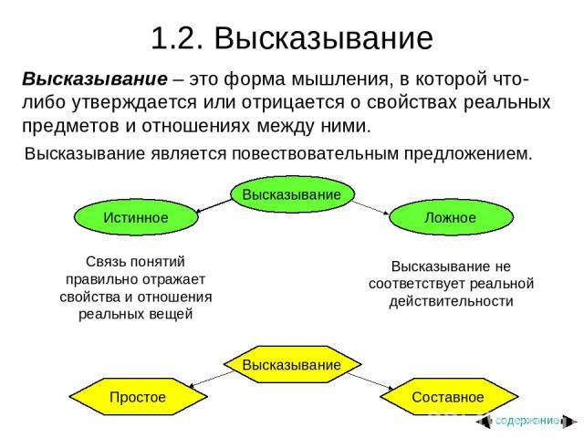 1.2. Высказывание Высказывание – это форма мышления, в которой что-либо утверждается или отрицается о свойствах реальных предметов и отношениях между ними. Высказывание является повествовательным предложением. Высказывание Истинное Ложное Связь поня…