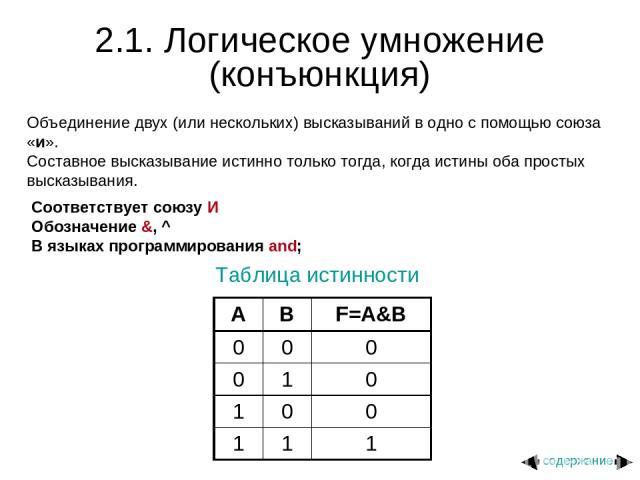 2.1. Логическое умножение (конъюнкция) Объединение двух (или нескольких) высказываний в одно с помощью союза «и». Составное высказывание истинно только тогда, когда истины оба простых высказывания. Соответствует союзу И Обозначение &, ^ В языках про…