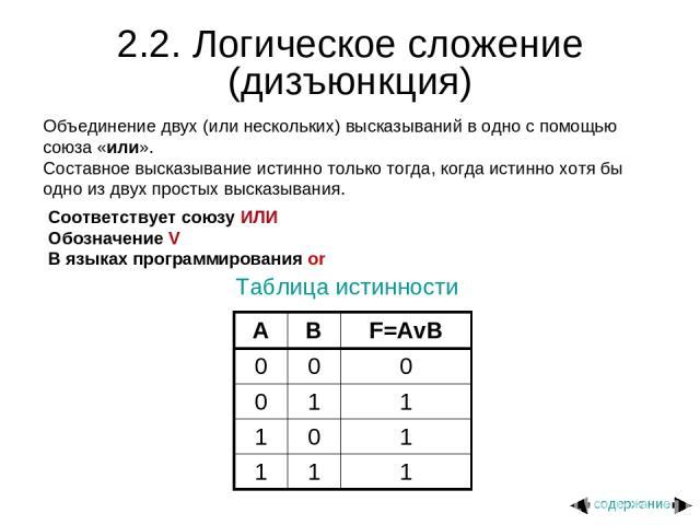 2.2. Логическое сложение (дизъюнкция) Объединение двух (или нескольких) высказываний в одно с помощью союза «или». Составное высказывание истинно только тогда, когда истинно хотя бы одно из двух простых высказывания. Соответствует союзу ИЛИ Обозначе…