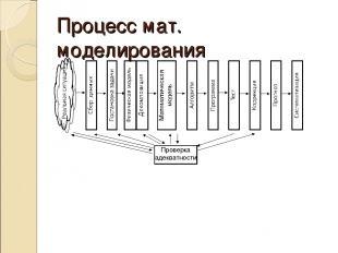 Процесс мат. моделирования Проверка адекватности