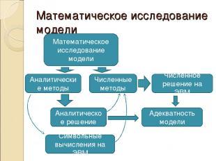Математическое исследование модели Математическое исследование модели Аналитичес