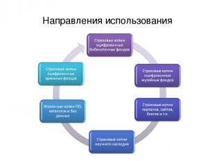 Направления использования