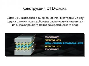 Конструкция DTD-диска Диск DTD выполнен в виде сэндвича, в котором между двумя с