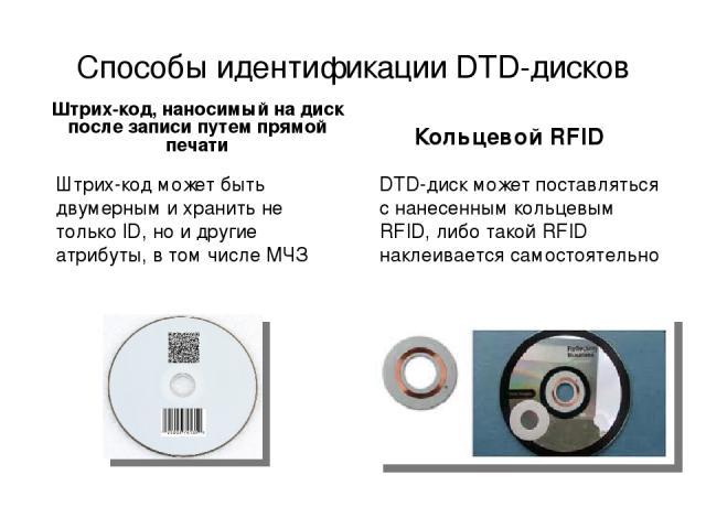 Способы идентификации DTD-дисков Штрих-код может быть двумерным и хранить не только ID, но и другие атрибуты, в том числе МЧЗ DTD-диск может поставляться с нанесенным кольцевым RFID, либо такой RFID наклеивается самостоятельно Штрих-код, наносимый н…