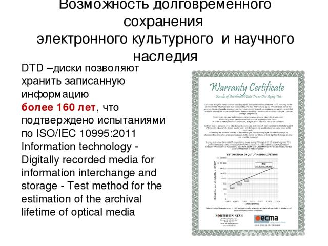DTD –диски позволяют хранить записанную информацию более 160 лет, что подтверждено испытаниями по ISO/IEC 10995:2011 Information technology - Digitally recorded media for information interchange and storage - Test method for the estimation of the ar…