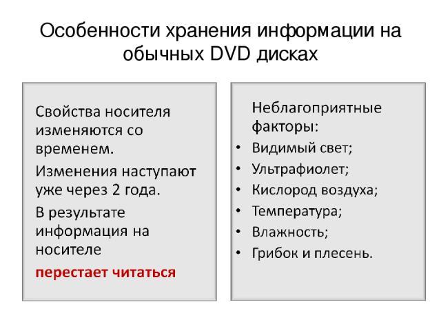 Особенности хранения информации на обычных DVD дисках