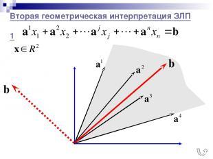 Вторая геометрическая интерпретация ЗЛП 1