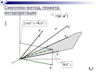 Симплекс-метод, геометр. интерпретация 1