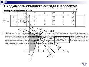 Сходимость симплекс-метода и проблема вырожденности 3