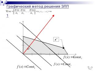Графический метод решения ЗЛП 1