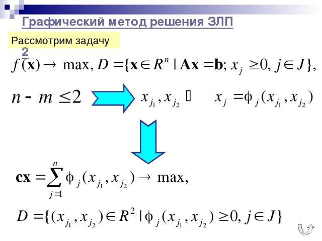 Графический метод решения ЗЛП 2 Рассмотрим задачу