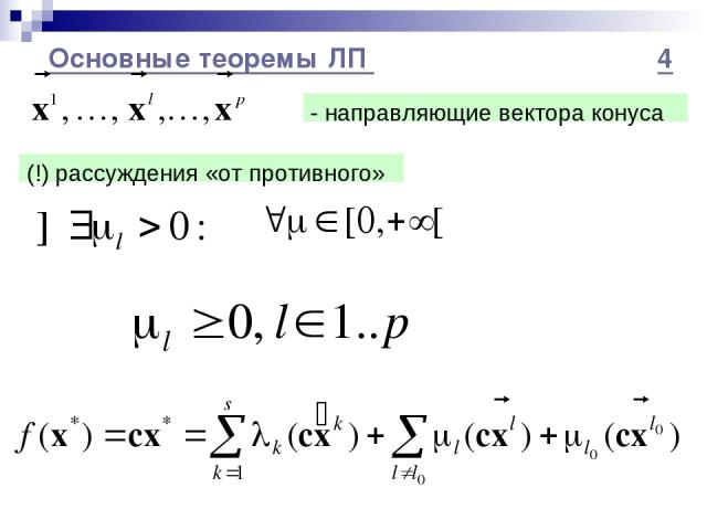 Основные теоремы ЛП 4 - направляющие вектора конуса (!) рассуждения «от противного»