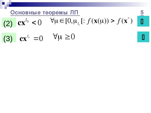 Основные теоремы ЛП 5 (2) (3)