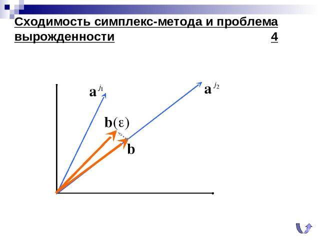 Сходимость симплекс-метода и проблема вырожденности 4
