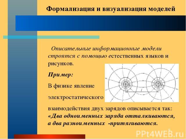 * Описательные информационные модели строятся с помощью естественных языков и рисунков. Пример: В физике явление электростатического взаимодействия двух зарядов описывается так: «Два одноименных заряда отталкиваются, а два разноименных -притягиваютс…