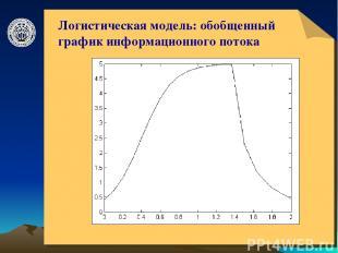 © ElVisti * Логистическая модель: обобщенный график информационного потока © ElV