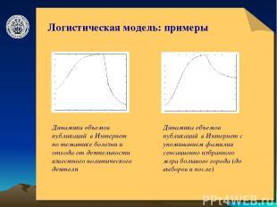 © ElVisti * Логистическая модель: примеры Динамика объемов публикаций в Интернет