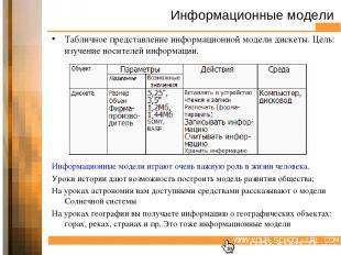 Информационные модели Табличное представление информационной модели дискеты. Цел