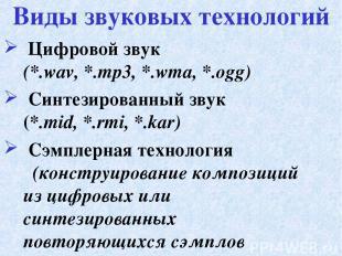 Цифровой звук (*.wav, *.mp3, *.wma, *.ogg) Синтезированный звук (*.mid, *.rmi, *