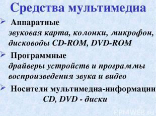 Аппаратные звуковая карта, колонки, микрофон, дисководы CD-ROM, DVD-ROM Программ