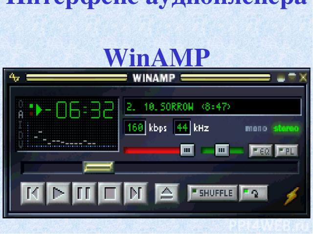 Интерфейс аудиоплейера WinAMP