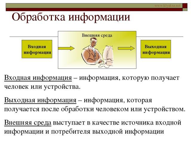 Обработка информации Входная информация – информация, которую получает человек или устройства. Выходная информация – информация, которая получается после обработки человеком или устройством. Внешняя среда выступает в качестве источника входной инфор…