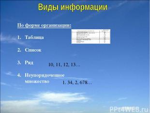 По форме организации: Таблица Список Ряд Неупорядоченное множество 10, 11, 12, 1