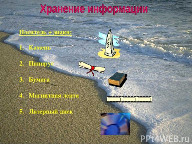 Носитель + знаки: Камень Папирус Бумага Магнитная лента Лазерный диск