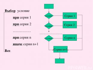 Выбор условие при серия 1 при серия 2 …………… при серия n иначе серия n+1 Все усло