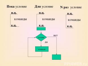 Пока условие н.ц. команды к.ц. Для условие н.ц. команды к.ц. N раз условие н.ц.