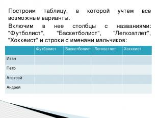 Из первого пункта следует, что ни Иван, ни Алексей не могут быть легкоатлетами.