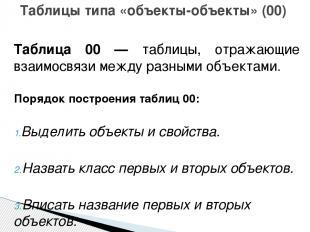Таблица «Успеваемость» Ученик Русский язык Алгебра Физика Химия Иванов Саша 4 3