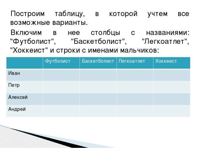 Из первого пункта следует, что ни Иван, ни Алексей не могут быть легкоатлетами. В таблице занесем в соответствующие клетки знак