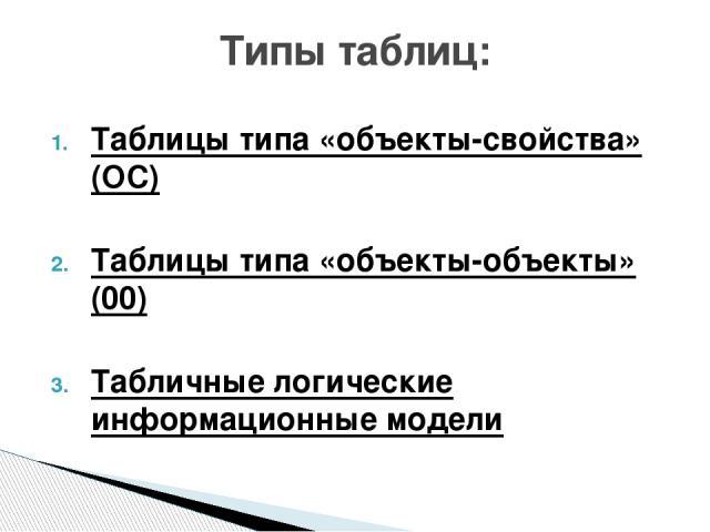 Таблицы типа «объекты-свойства» (ОС) Таблицы типа «объекты-объекты» (00) Табличные логические информационные модели Типы таблиц: