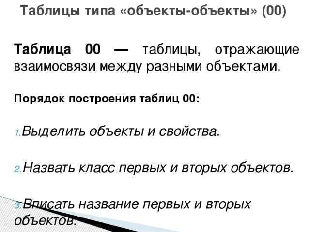 Таблица «Успеваемость» Ученик Русский язык Алгебра Физика Химия Иванов Саша 4 3 5 3 Горин Иван 5 3 5 5 Семенов Петя 3 4 4 5