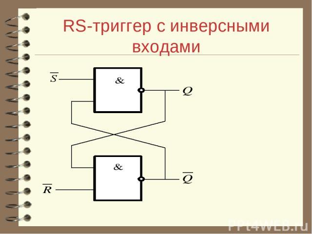 RS-триггер с инверсными входами