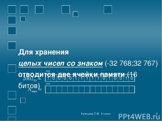 Куянцева Л.М. 8 класс * Для хранения целых чисел со знаком (-32 768;32 767) отводится две ячейки памяти (16 битов) 200210 = Аmax = знак знак 1 0 0 0 0 1 1 1 1 1 0 1 0 0 1 0 Куянцева Л.М. 8 класс